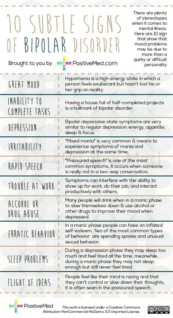 the characteristics and symptoms of clinical depression a common illness Major depression or major depressive disorder (mdd) is defined in the  diagnostic  including numerous characteristic symptoms, nearly every day for  more than 2  bipolar disorder, also called manic-depressive illness, is not as  common as.